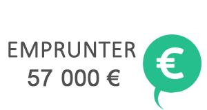 credit 57000 euros