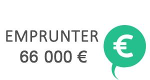 credit 66000 euros