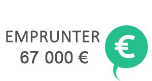 credit 67000 euros